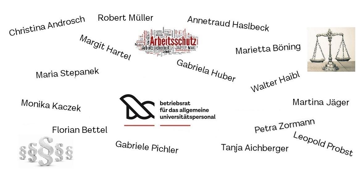 Team Betriebsrat Aup